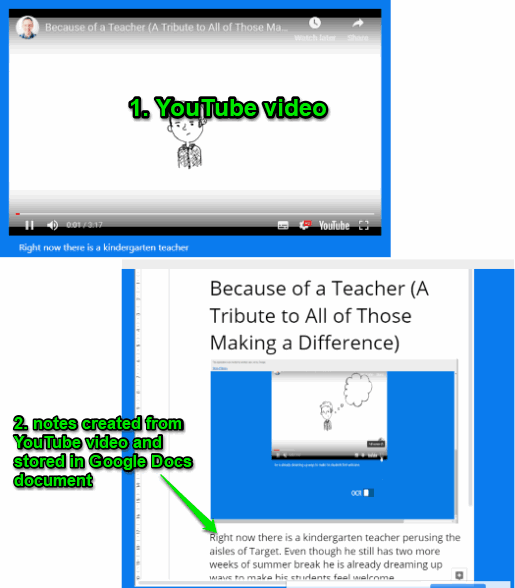 notes created from youtube video and stored in google docs document