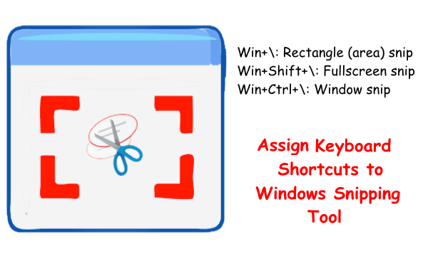 How to Take Screenshots via Snipping Tool in Windows using Shortcuts