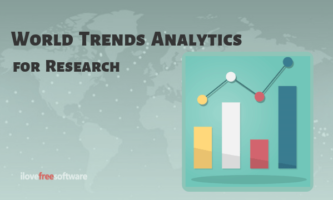 Explore World Trends to get Trends Analytics for Research with this Free Website