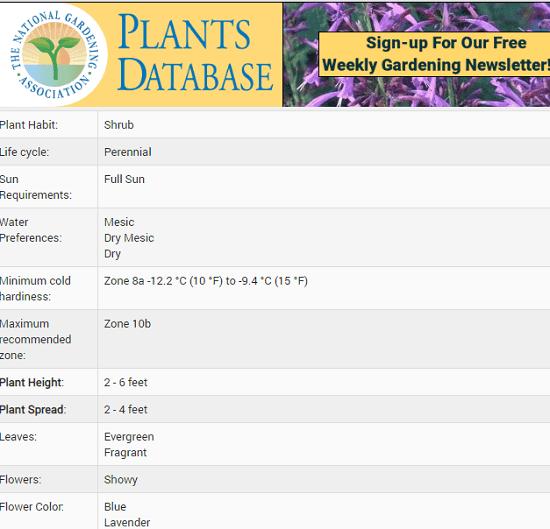 Garden org plants database
