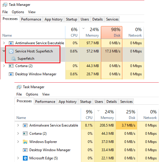 Superfetch in Task Manager