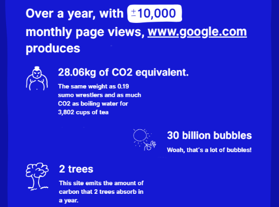 calculate carbon footprint of any website