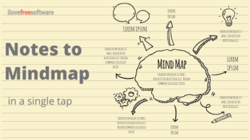 Convert Notes to Mindmap on Android with Free Notes Taking App