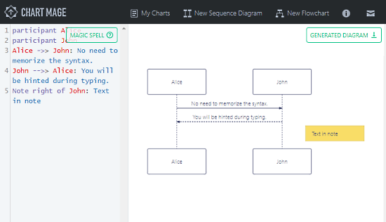 create sequence diagram using text