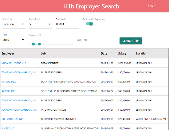 h1b employer search by zipcode