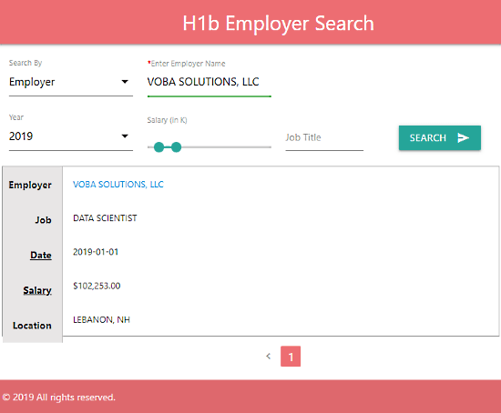 find h1b jobs by zipcode, distance, salary