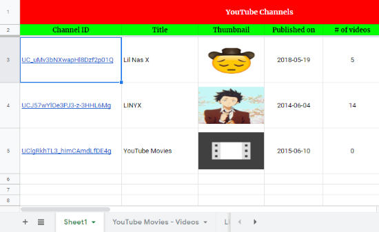 export YouTube channels metrics on Google Sheets