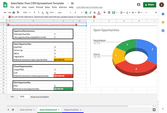 crm templates for google sheets for sales process