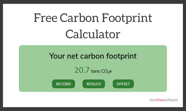 Free Carbon Footprint Calculator to Track Your Annual Carbon Footprint