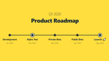 Create Product Roadmap Presentations Online for Free