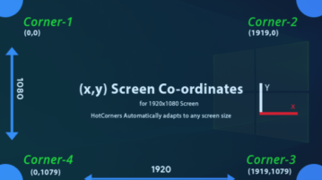How to Get macOS Hot Corners on Windows 10?