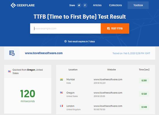 measure ttfb of website - geekflare