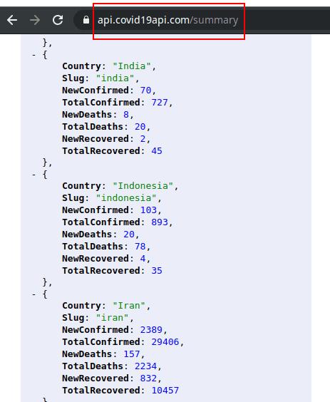 Covid19 API Summary