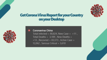 Get Desktop Notifications with data for Corona Virus in your Country