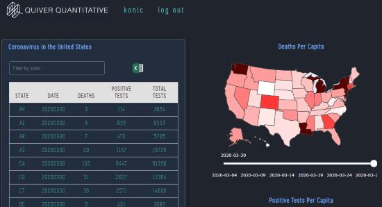 coronavirus reports by state