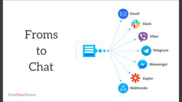 Get From Submission Notifications on Messenger, Slack, Telegram, Viber