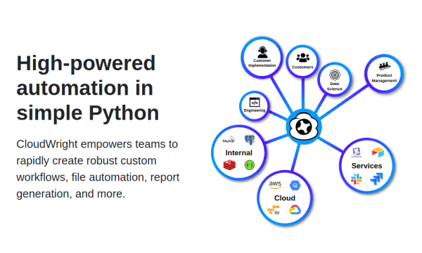 Build and Host Serverless apps in Cloud using Python: CloudWright