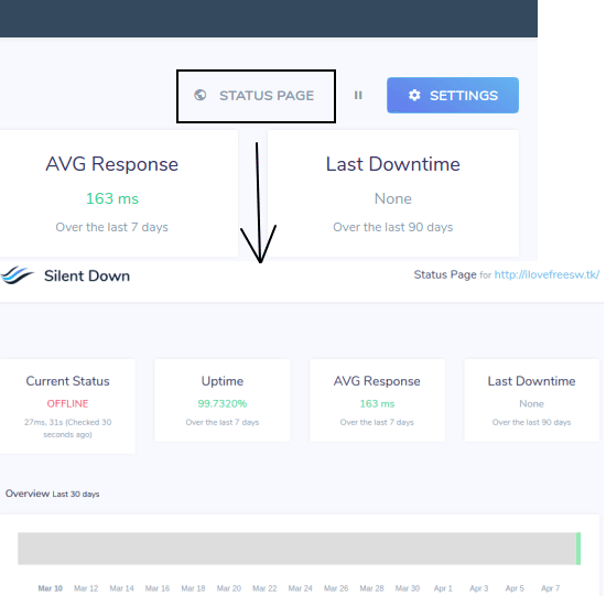 Silent Down status page