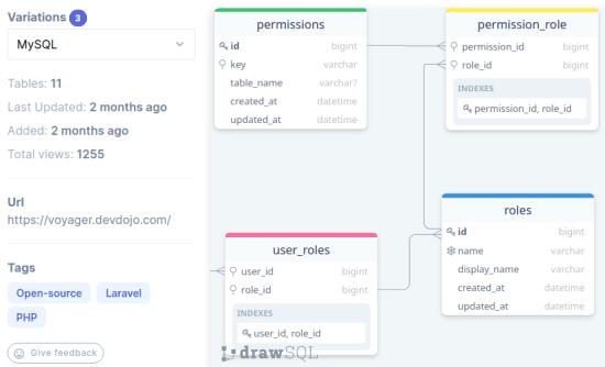 database schema in action