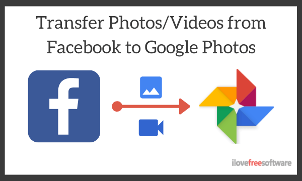 How to Transfer Your Photos, Videos from Facebook to Google Photos?