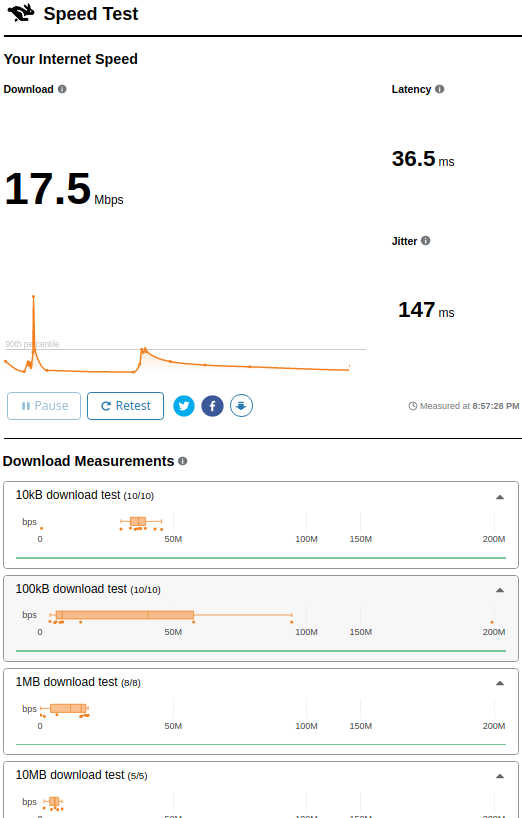 Cloudflare speed test in action