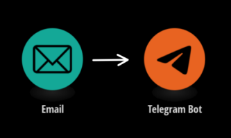 Temporary Email Address from Telegram to Get Emails in Telegram