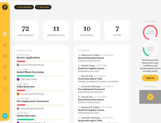 Free Kanban Style Workflow Management Tool