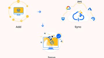 How to Serve WordPress Media Files from S3, DigitalOcean, Google Cloud