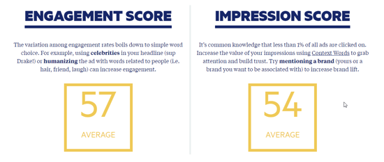 Engagement and Impression score