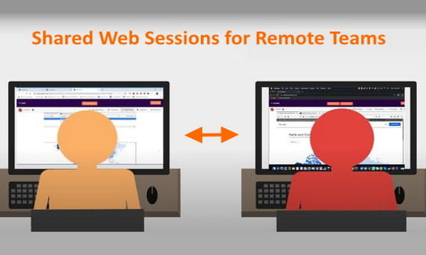 Free Shared Browser for Remote Teams for Web-based Collaboration