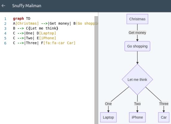 Create Flow Chart, Pie Chart, ER Diagrams using Text Online Quick Diagram