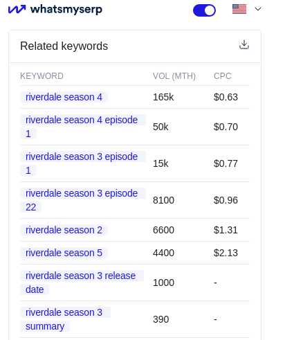 WhatsMySerp related keywords