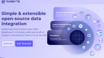 Free Data Synchronization Software for Databases & Warehouses: Airbyte