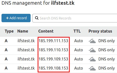 GitHub Pages host IP