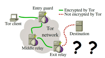 How to find if an IP Address have been a part of TOR Network