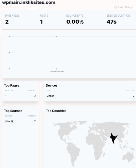 OpenPerf dashboard in action