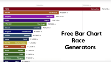3 Free Bar Chart Race Generator Tools
