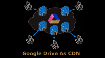 Google Drive as CDN to Serve Static Files