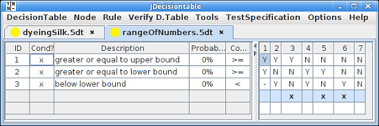 JDecisiontable in action