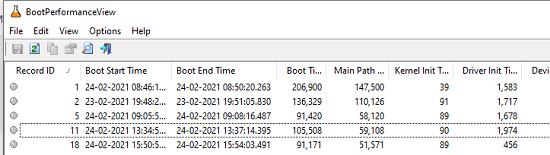 BootPerformanceView main interface