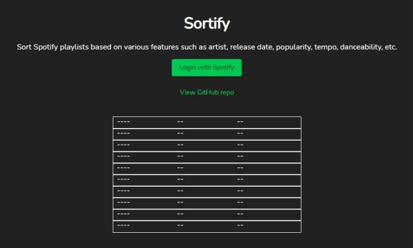 Sort Spotify Playlists by Tempo, Loudness, Danceability, Energy Etc