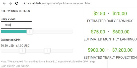 4 Estimated YouTube Money Calculator by Social Blade
