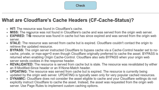 Cloudflare Cache Checker headers