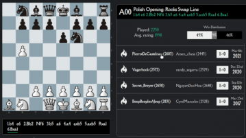 Practice Chess Opening Moves Online