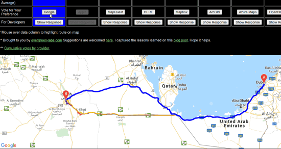 SuperRoute Map Generated