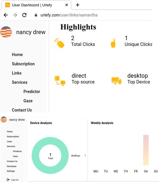 Urlefy dashboard highlights
