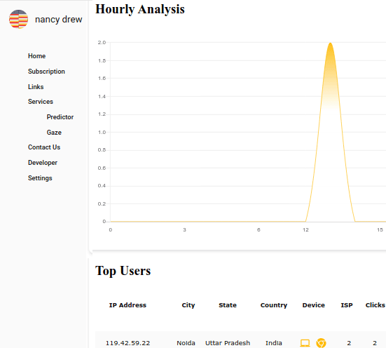 Urlefy hourly stats