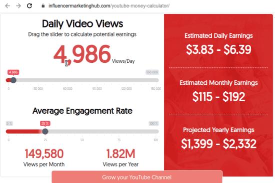 YouTube Money Calculator by Influencer MarketingHub