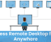 Free Remote Desktop Software with Demonstration Mode, Voice Chat