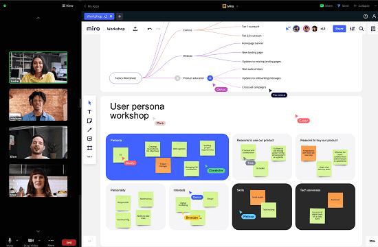 Collaborative Whiteboard in Zoom Free Miro